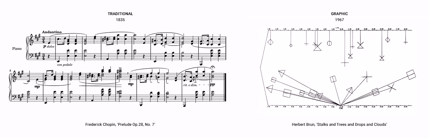 The art of visualising music: graphic scores