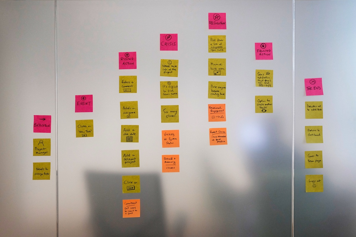 storymapping-user-experience-postits